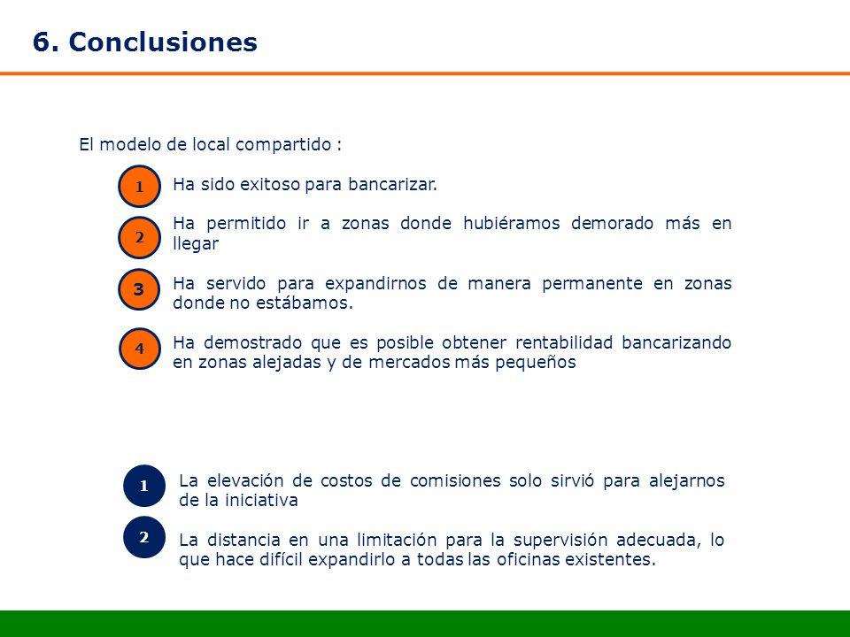 6. Conclusiones El modelo de local compartido :
