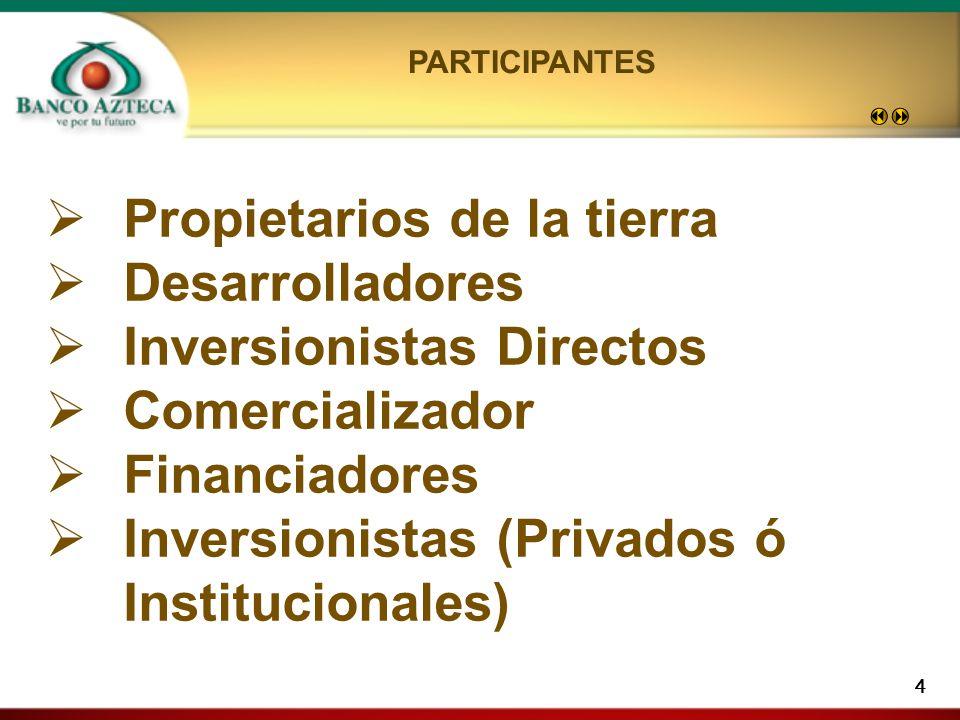 Propietarios de la tierra Desarrolladores Inversionistas Directos