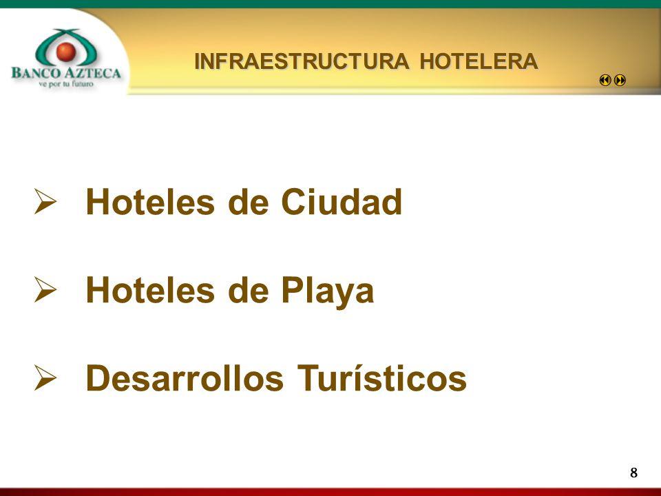 INFRAESTRUCTURA HOTELERA