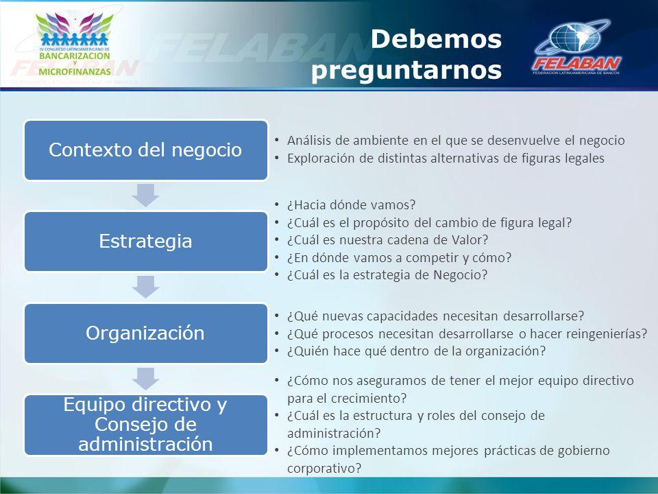 Equipo directivo y Consejo de administración