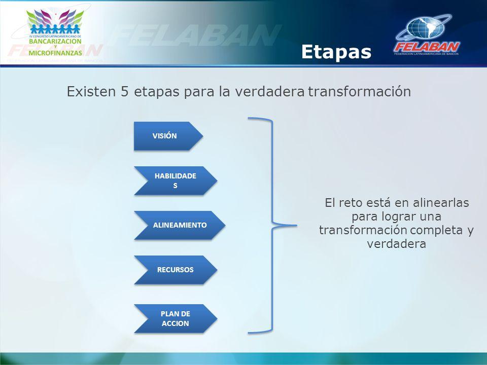 Existen 5 etapas para la verdadera transformación