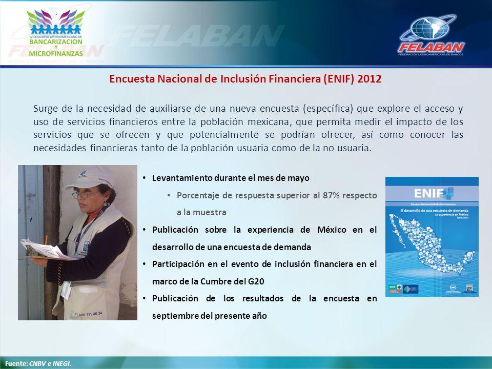 Encuesta Nacional de Inclusión Financiera (ENIF) 2012