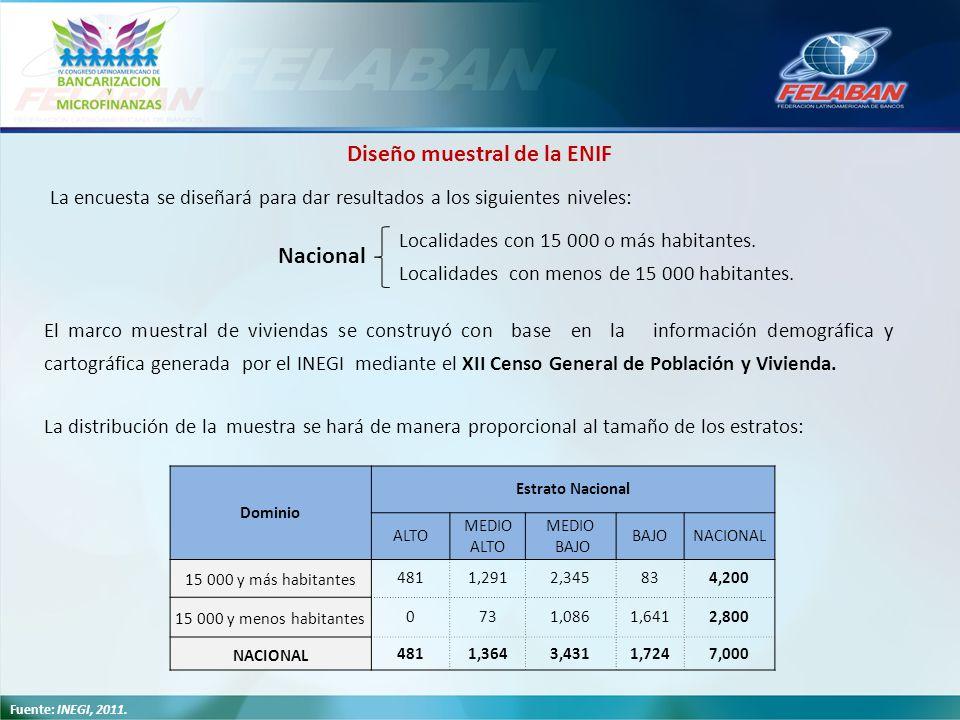 Diseño muestral de la ENIF