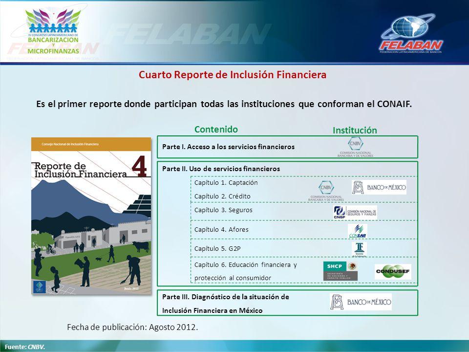 Cuarto Reporte de Inclusión Financiera