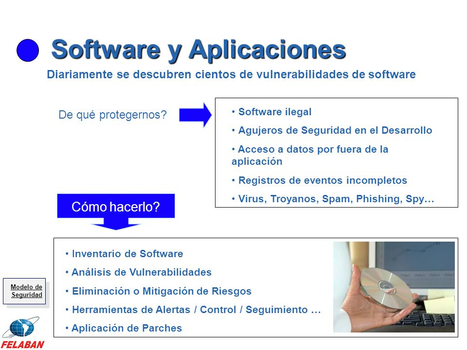 Software y Aplicaciones