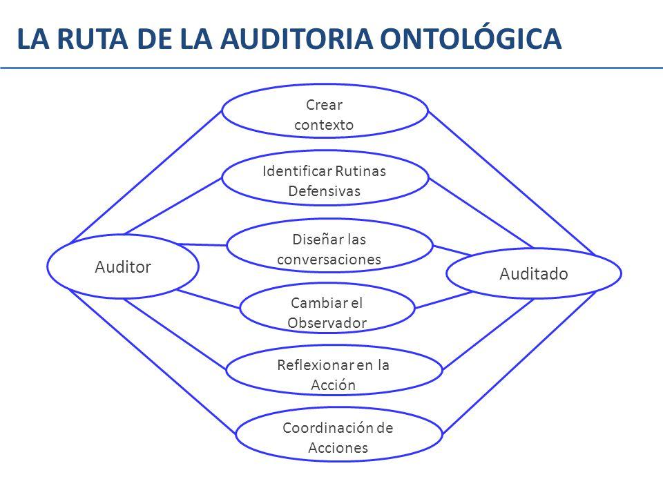 LA RUTA DE LA AUDITORIA ONTOLÓGICA