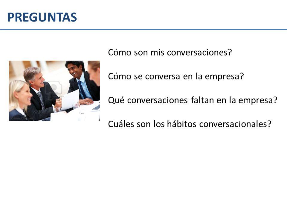 PREGUNTAS Cómo son mis conversaciones Cómo se conversa en la empresa