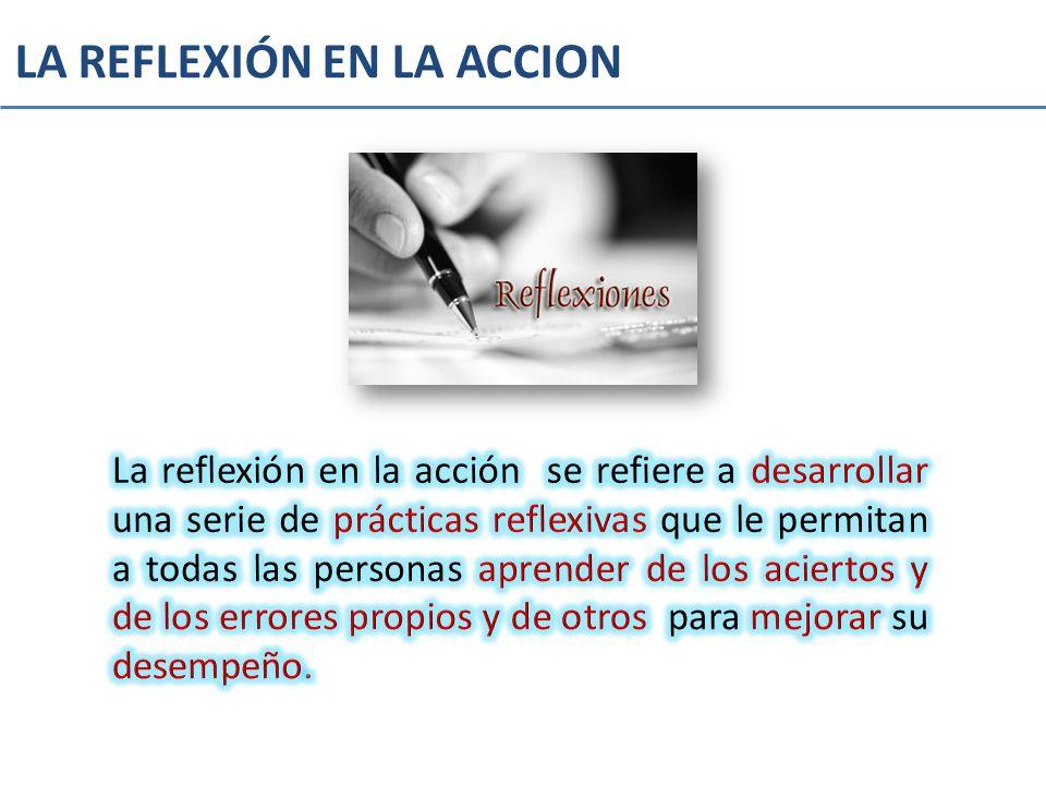 LA REFLEXIÓN EN LA ACCION