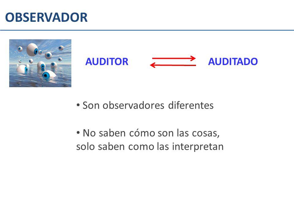 OBSERVADOR AUDITOR AUDITADO Son observadores diferentes