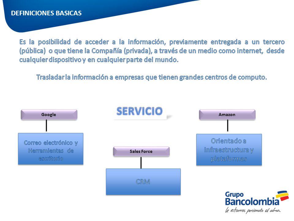 SERVICIO DEFINICIONES BASICAS