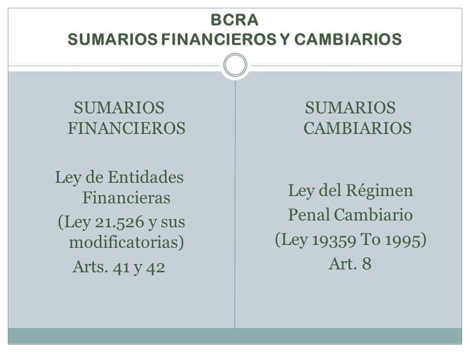 BCRA SUMARIOS FINANCIEROS Y CAMBIARIOS