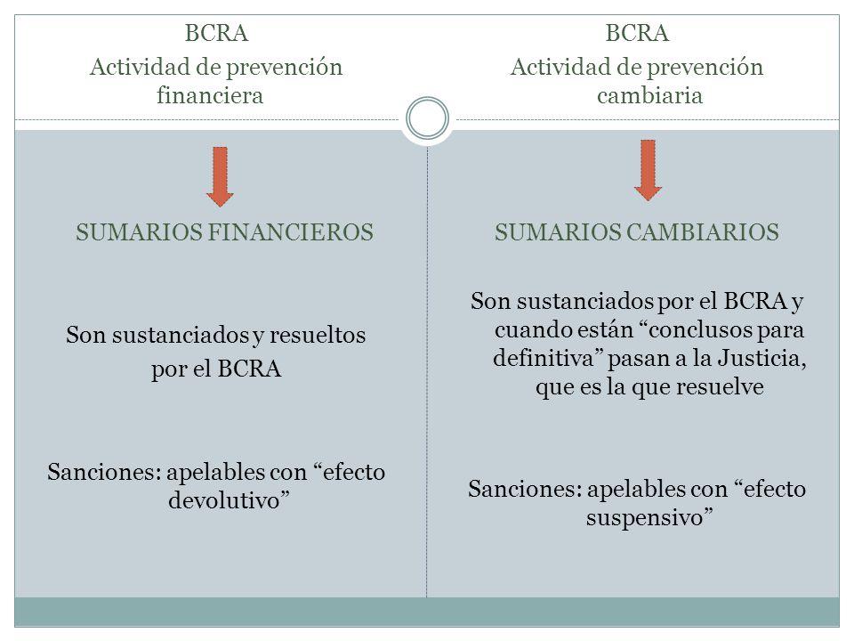 BCRA Actividad de prevención financiera SUMARIOS FINANCIEROS Son sustanciados y resueltos por el BCRA Sanciones: apelables con efecto devolutivo