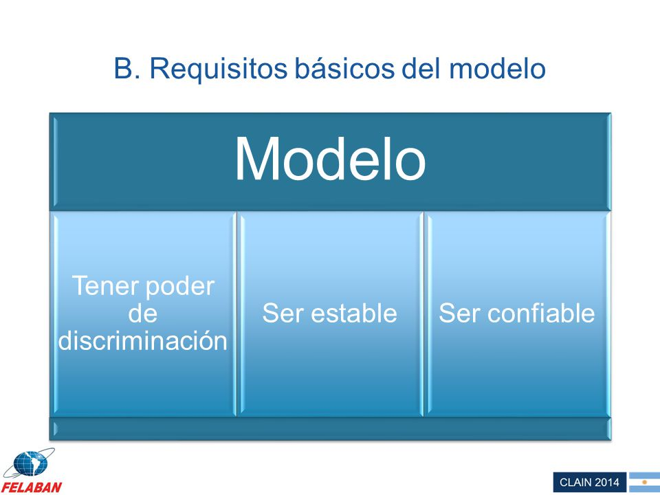 B. Requisitos básicos del modelo