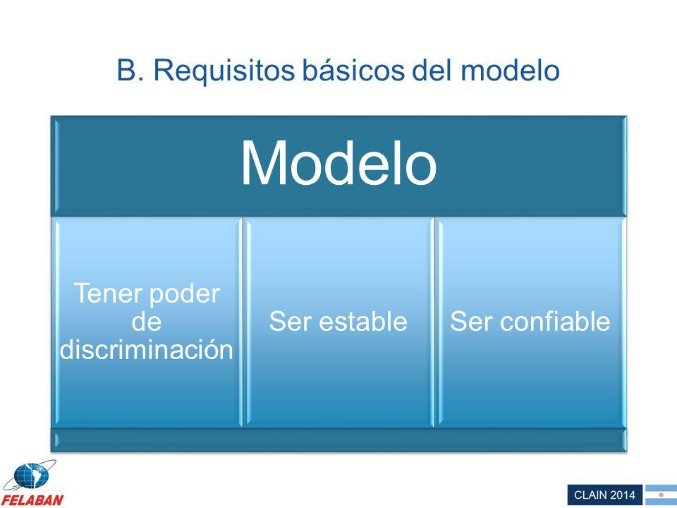 B. Requisitos básicos del modelo