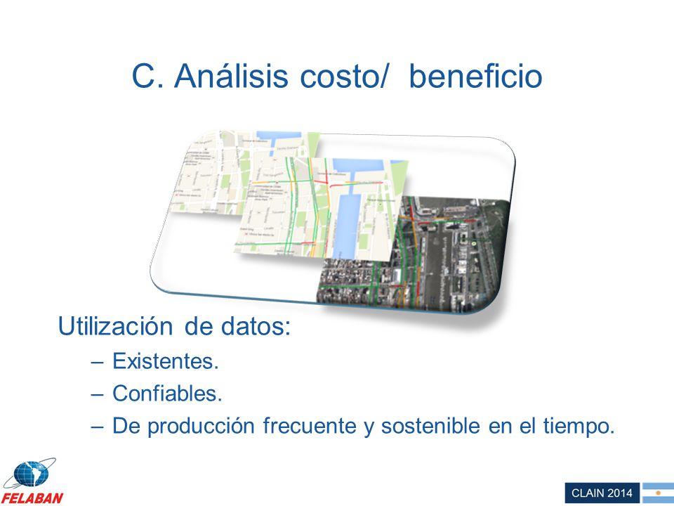 C. Análisis costo/ beneficio