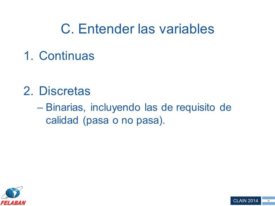 C. Entender las variables