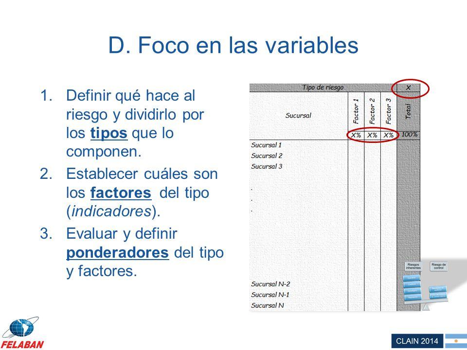 D. Foco en las variables Definir qué hace al riesgo y dividirlo por los tipos que lo componen.