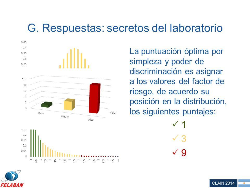 G. Respuestas: secretos del laboratorio