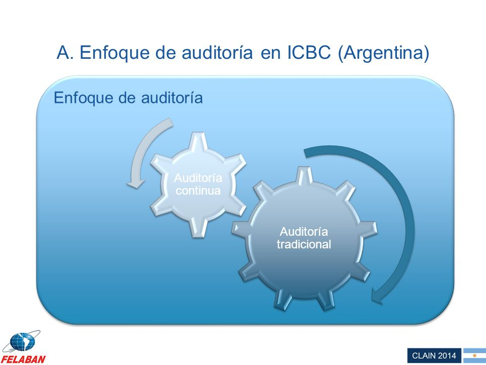 A. Enfoque de auditoría en ICBC (Argentina)