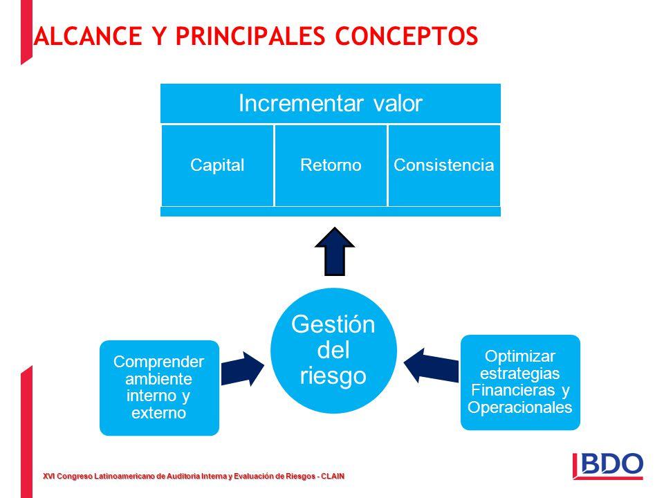 ALCANCE Y PRINCIPALES CONCEPTOS