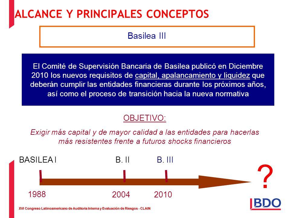 ALCANCE Y PRINCIPALES CONCEPTOS Basilea III OBJETIVO: BASILEA I