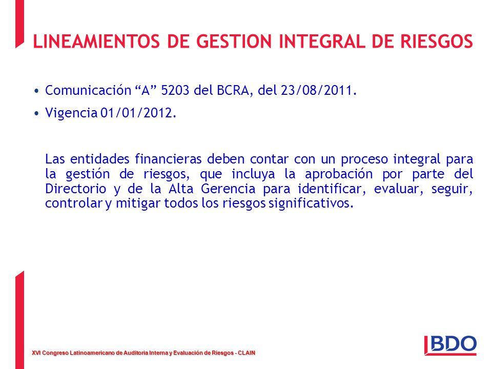 LINEAMIENTOS DE GESTION INTEGRAL DE RIESGOS