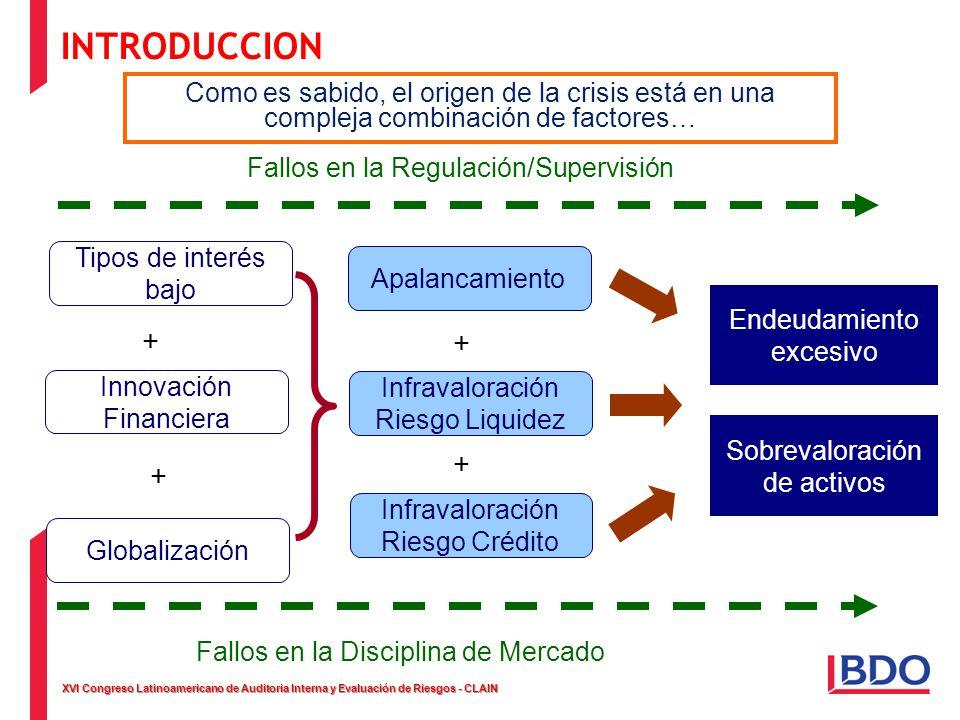 INTRODUCCION Como es sabido, el origen de la crisis está en una compleja combinación de factores… Fallos en la Regulación/Supervisión.