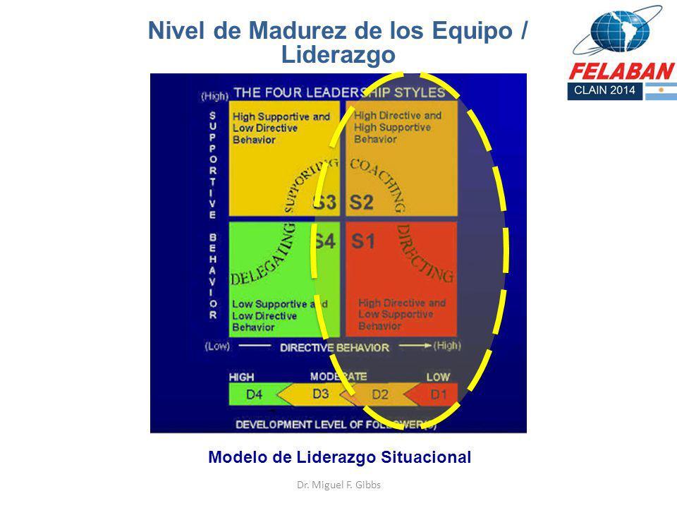 Nivel de Madurez de los Equipo / Modelo de Liderazgo Situacional