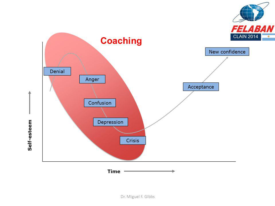 Coaching Dr. Miguel F. Gibbs