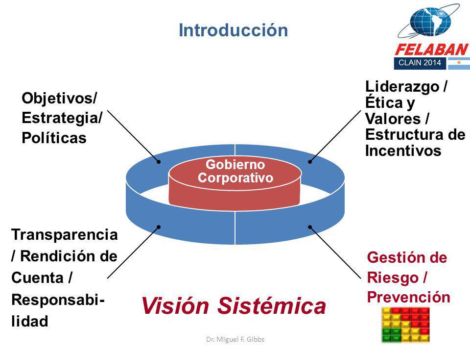 Visión Sistémica Introducción Objetivos/ Estrategia/