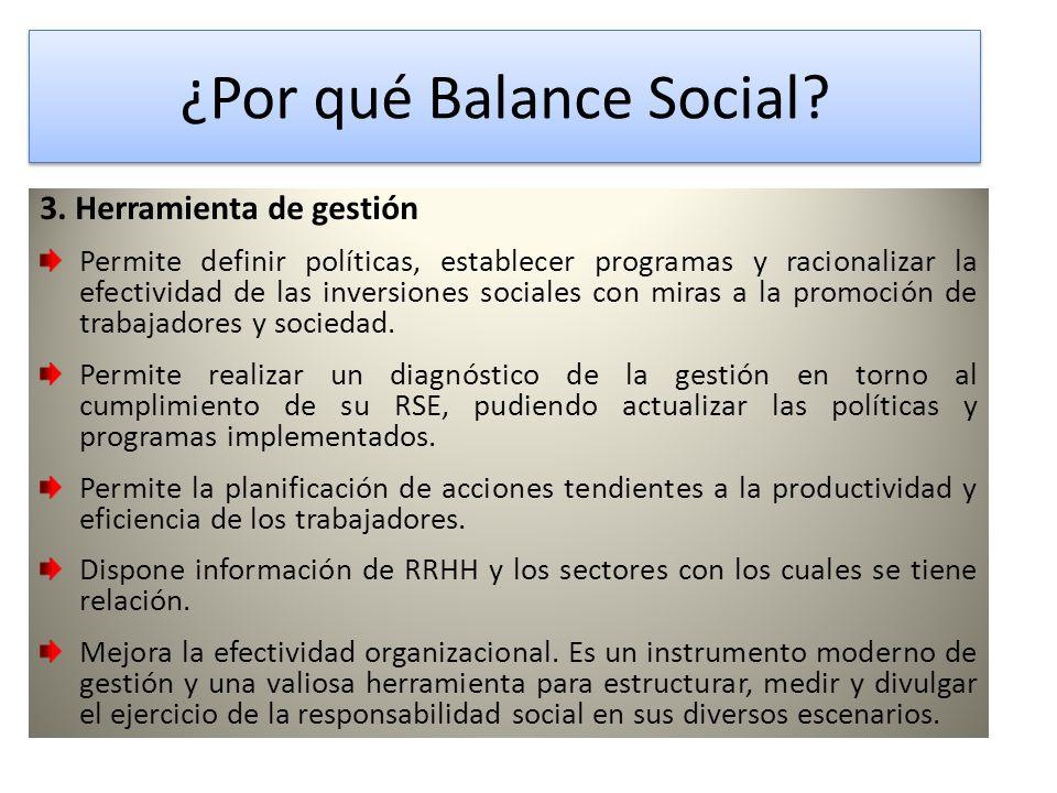 ¿Por qué Balance Social