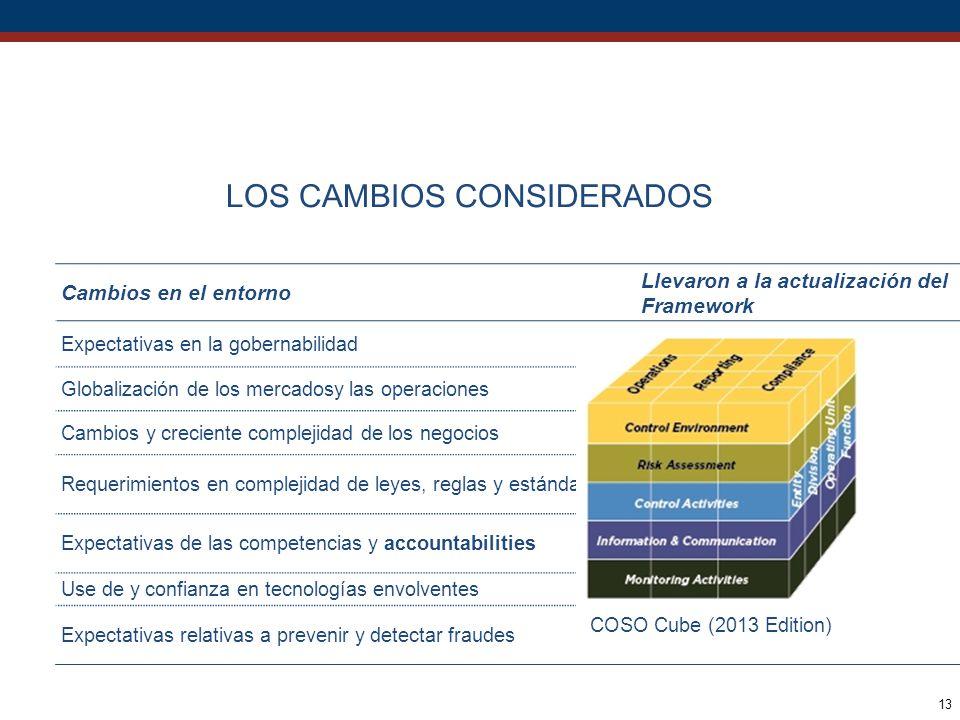 LOS CAMBIOS CONSIDERADOS