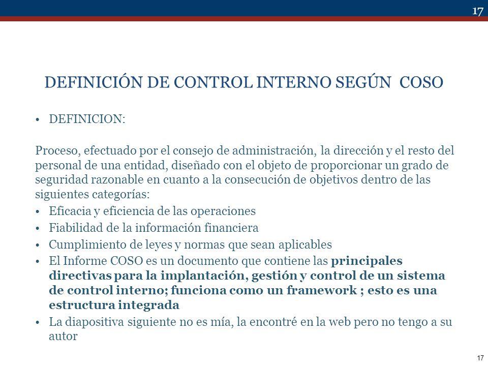 DEFINICIÓN DE CONTROL INTERNO SEGÚN COSO