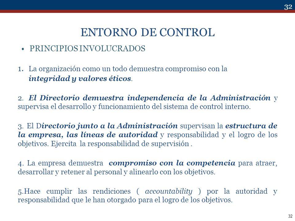 ENTORNO DE CONTROL PRINCIPIOS INVOLUCRADOS