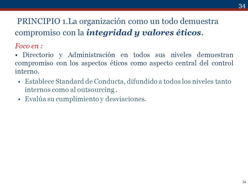 PRINCIPIO 1.La organización como un todo demuestra compromiso con la integridad y valores éticos.