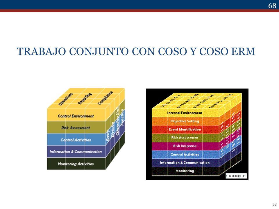 TRABAJO CONJUNTO CON COSO Y COSO ERM