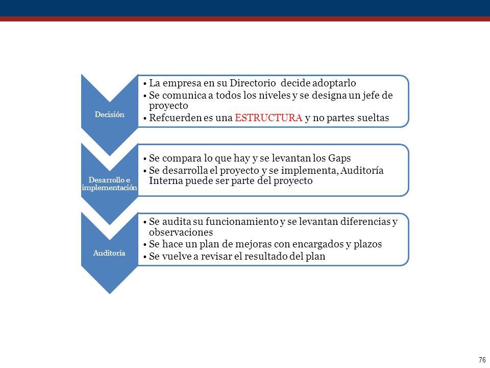 Desarrollo e implementación