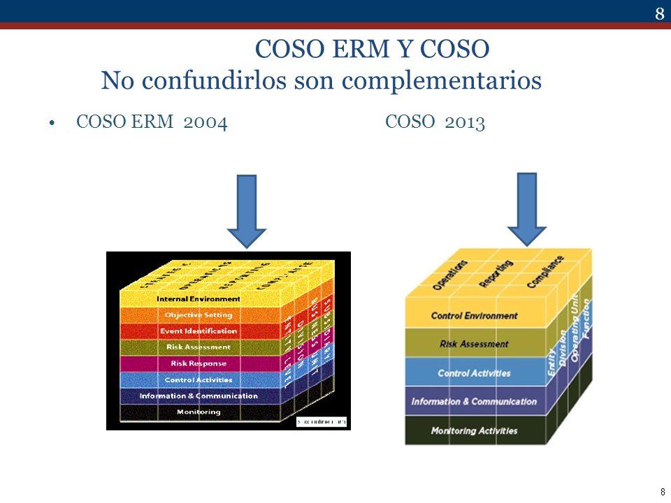 COSO ERM Y COSO No confundirlos son complementarios