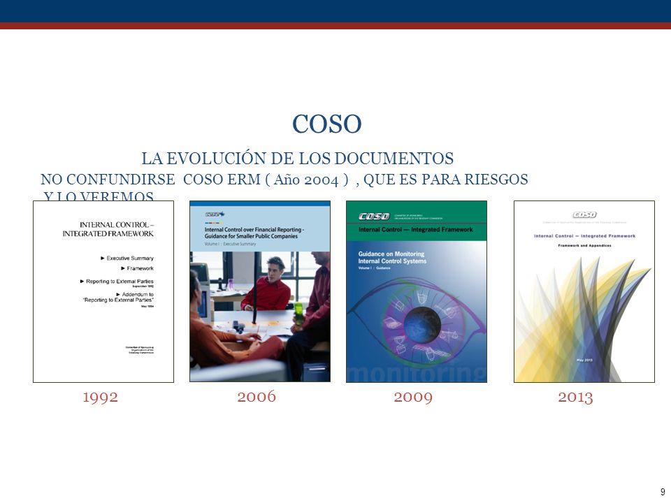 COSO LA EVOLUCIÓN DE LOS DOCUMENTOS NO CONFUNDIRSE COSO ERM ( Año 2004 ) , QUE ES PARA RIESGOS Y LO VEREMOS