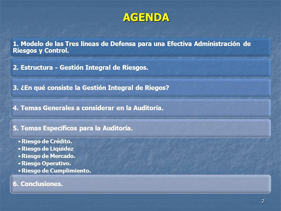 AGENDA 1. Modelo de las Tres líneas de Defensa para una Efectiva Administración de Riesgos y Control.