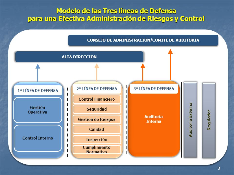 CONSEJO DE ADMINISTRACIÓN/COMITÉ DE AUDITORÍA Cumplimiento Normativo