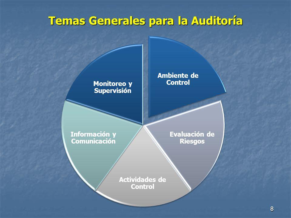 Temas Generales para la Auditoría