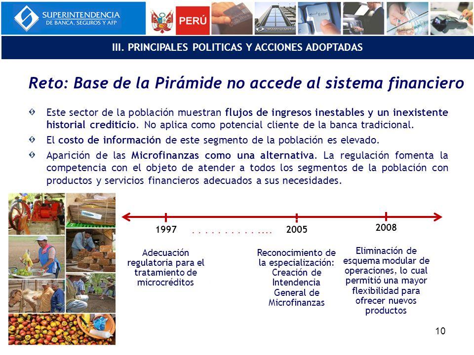 Adecuación regulatoria para el tratamiento de microcréditos