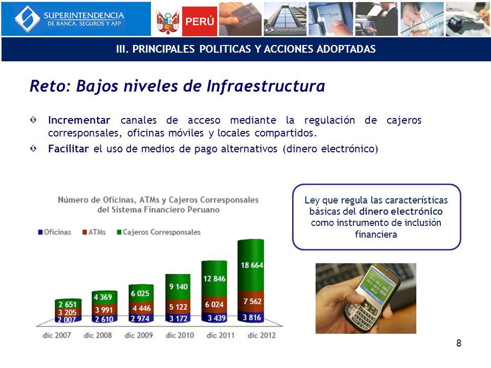 Reto: Bajos niveles de Infraestructura