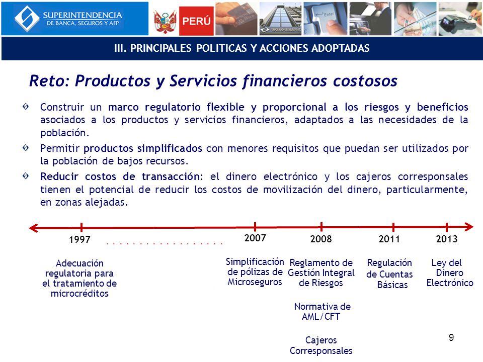 Reto: Productos y Servicios financieros costosos