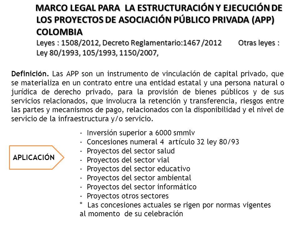 MARCO LEGAL PARA LA ESTRUCTURACIÓN Y EJECUCIÓN DE LOS PROYECTOS DE ASOCIACIÓN PÚBLICO PRIVADA (APP) COLOMBIA Leyes : 1508/2012, Decreto Reglamentario:1467 /2012 Otras leyes : Ley 80/1993, 105/1993, 1150/2007,
