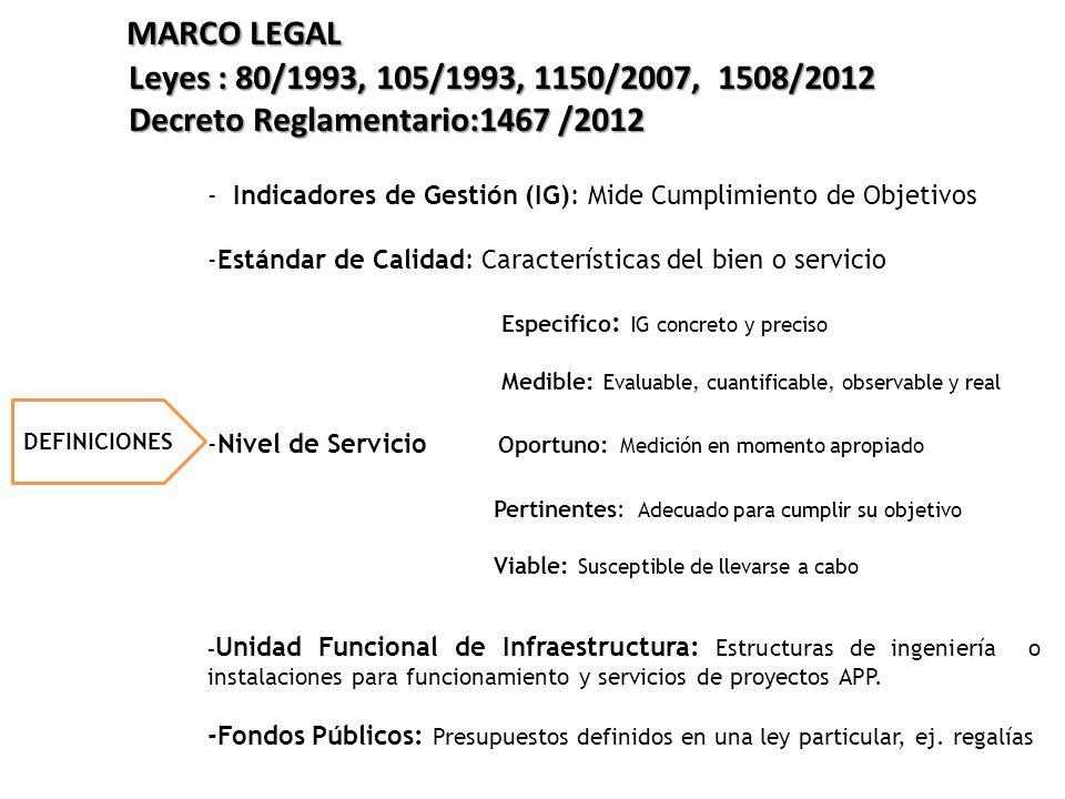MARCO LEGAL Leyes : 80/1993, 105/1993, 1150/2007, 1508/2012 Decreto Reglamentario:1467 /2012