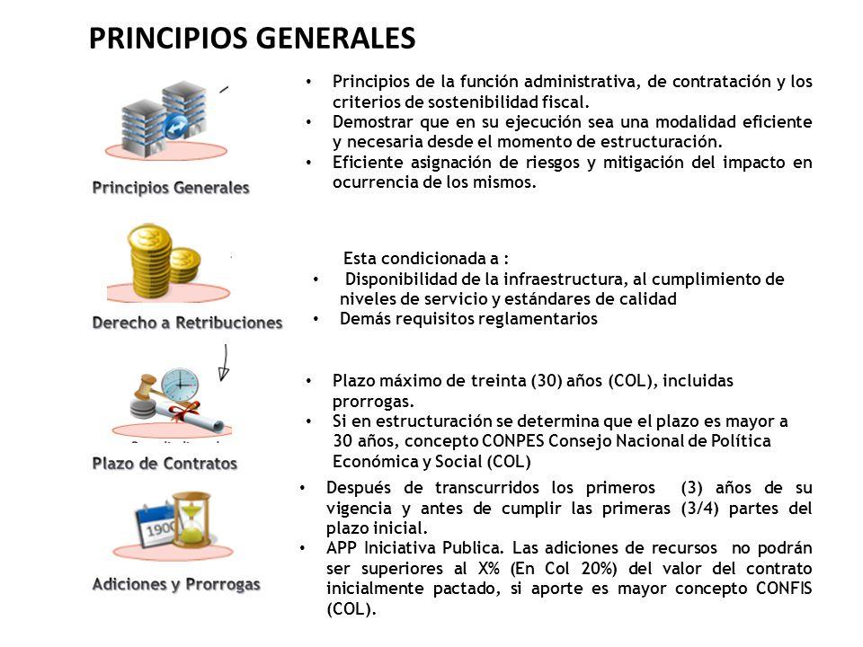 PRINCIPIOS GENERALES Principios de la función administrativa, de contratación y los criterios de sostenibilidad fiscal.