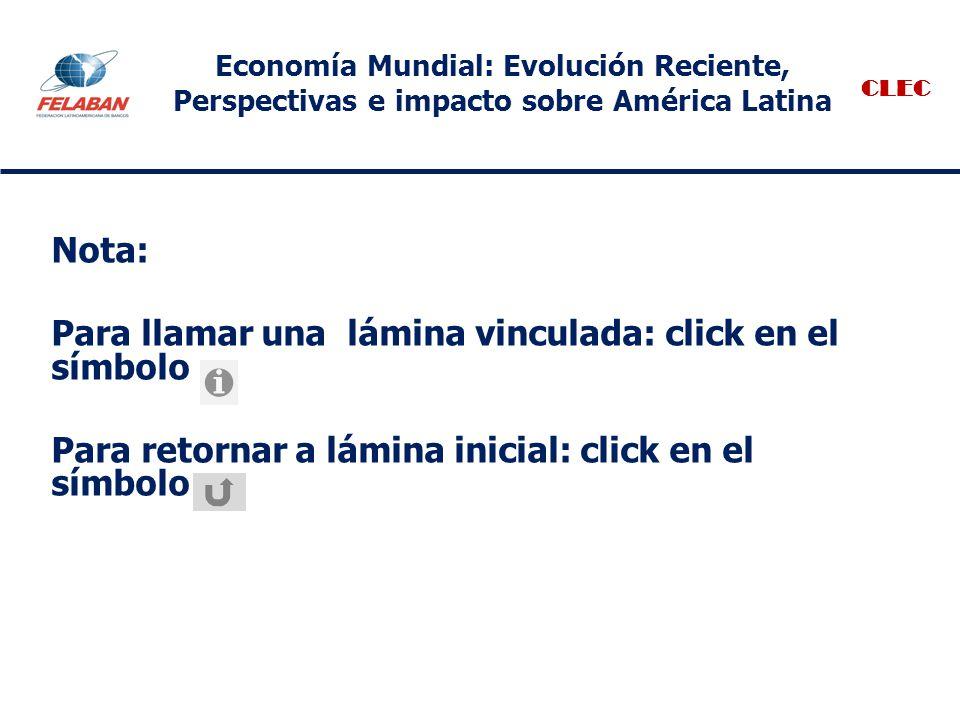 Economía Mundial: Evolución Reciente, Perspectivas e impacto sobre América Latina