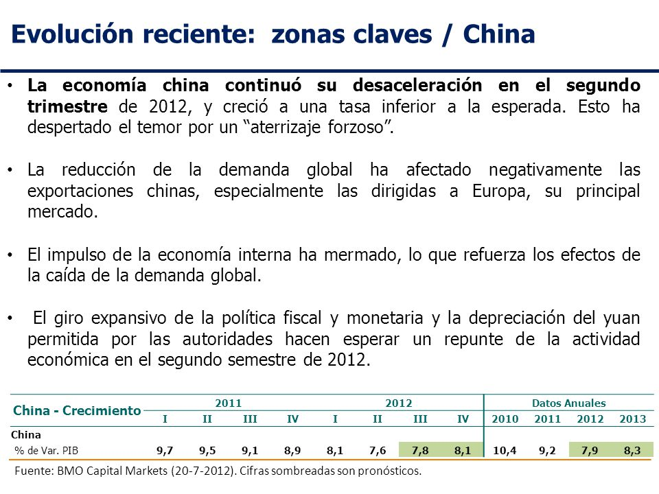 Evolución reciente: zonas claves / China
